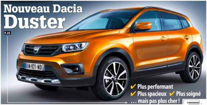 les photos exclusives de votre nouveau dacia duster 2017. Black Bedroom Furniture Sets. Home Design Ideas